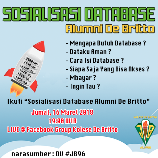 Sosialisasi Database Alumni De Britto