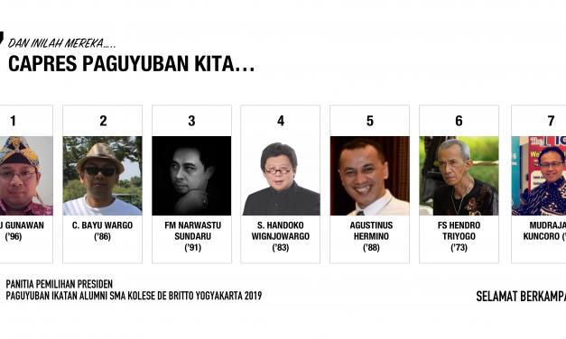 Ini dia, tujuh calon presiden paguyuban kita!